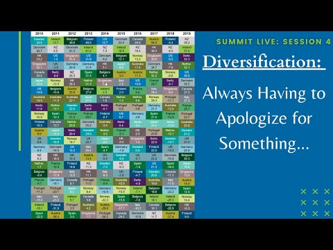 Diversification: Always Having to Apologize for Something...